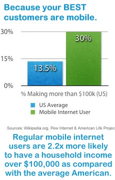 mobile marketing internet1 Why Go Mobile?